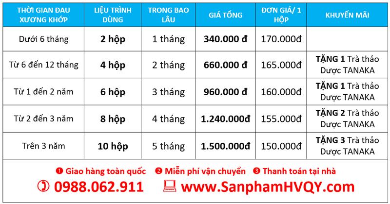Mua combo kiện khớp tiêu thống tại Hà Nội