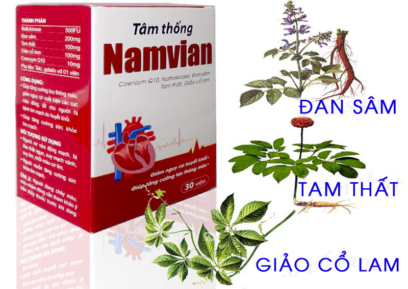 Tâm Thống Namvian Học Viện Quân Y